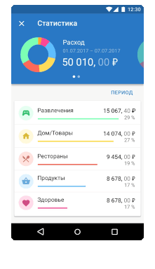 The statistics Android screen
